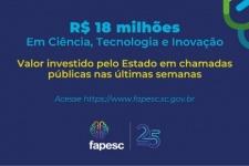 Governo investe R$ 18 milhões em editais para ciência, tecnologia e inovação